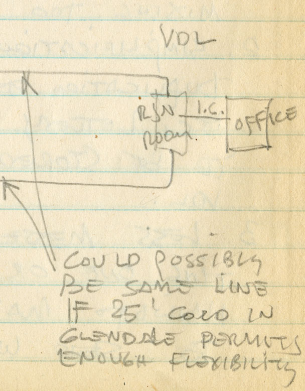 Detail of a page from the Neutra notebook
