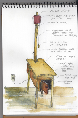 Bedside stand, Watercolor courtesy Tom di Santo.