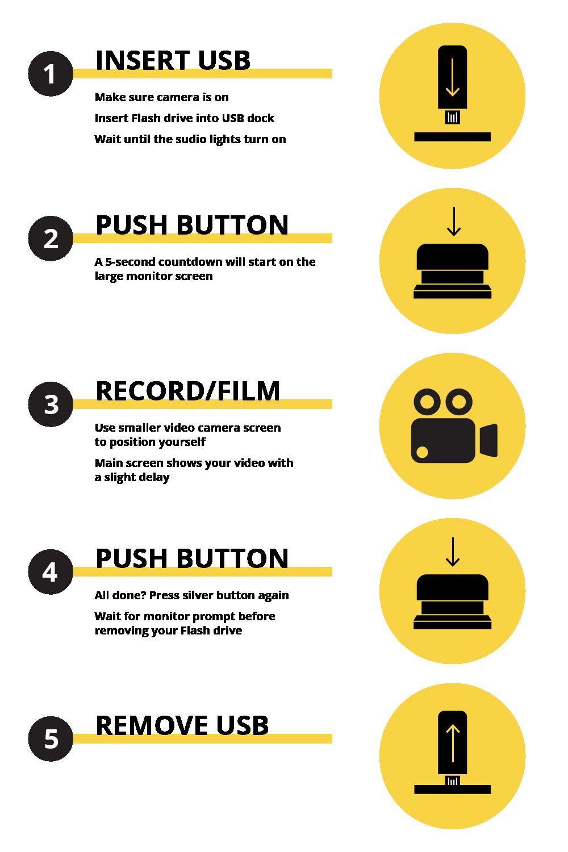 5-Steps-02-01